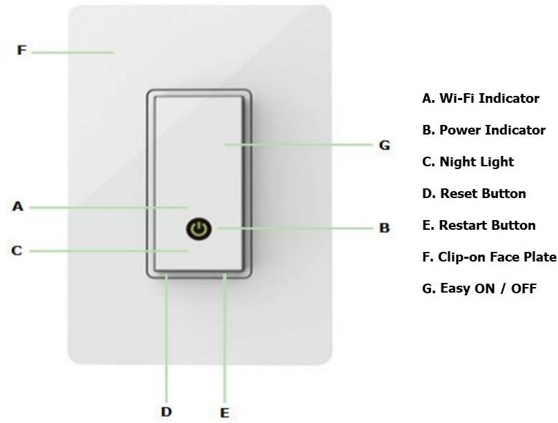Wemo Light Switch Not Detected