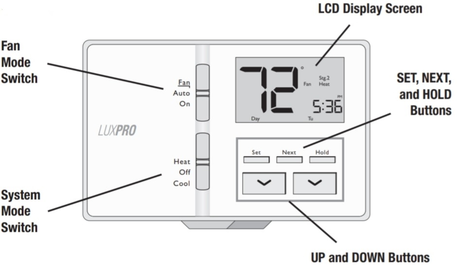 Why is my Luxpro Thermostat not working