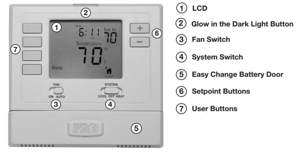 Pro1 Thermostat T705 Not Working