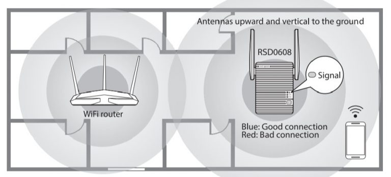 Rock Space Wi-Fi Extender Setup Instructions