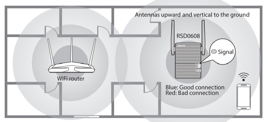 How to Setup a Rock Space Wi-Fi Extender