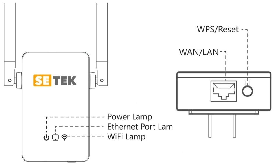 Setek Wi-Fi Extender Setup